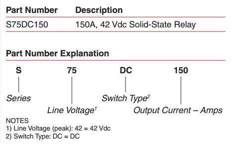 Teledyne Relays DC control SSR S20DC30, S75DC150